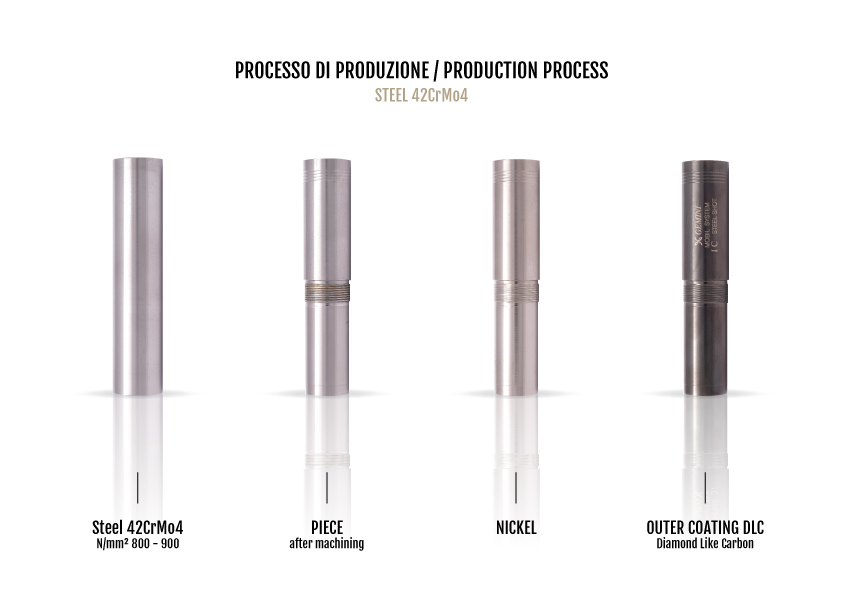 Here is how our choke tubes are born - Guides